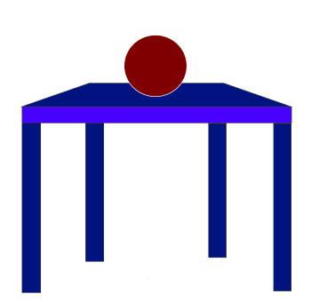 la balle est sur la table