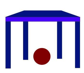 la balle est sous la table